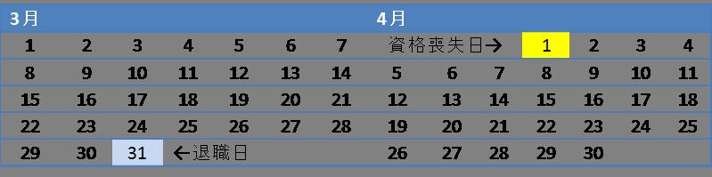 締め日カレンダー
