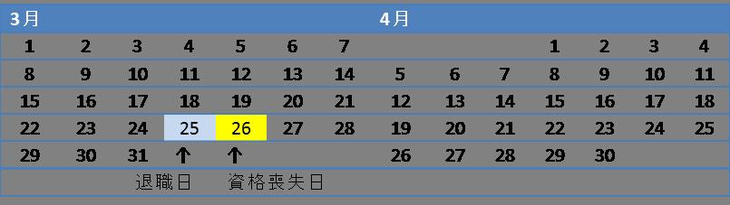 締め日カレンダー月中退職