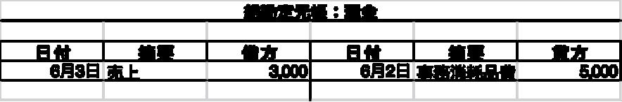 総勘定元帳_転記