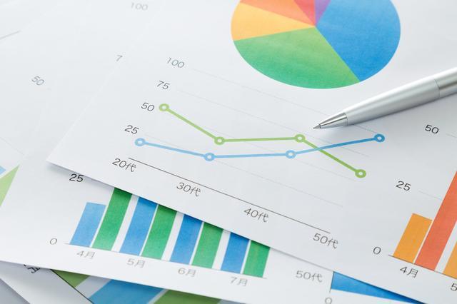 管理会計のグラフ資料イメージ