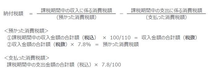原則課税方式での計算