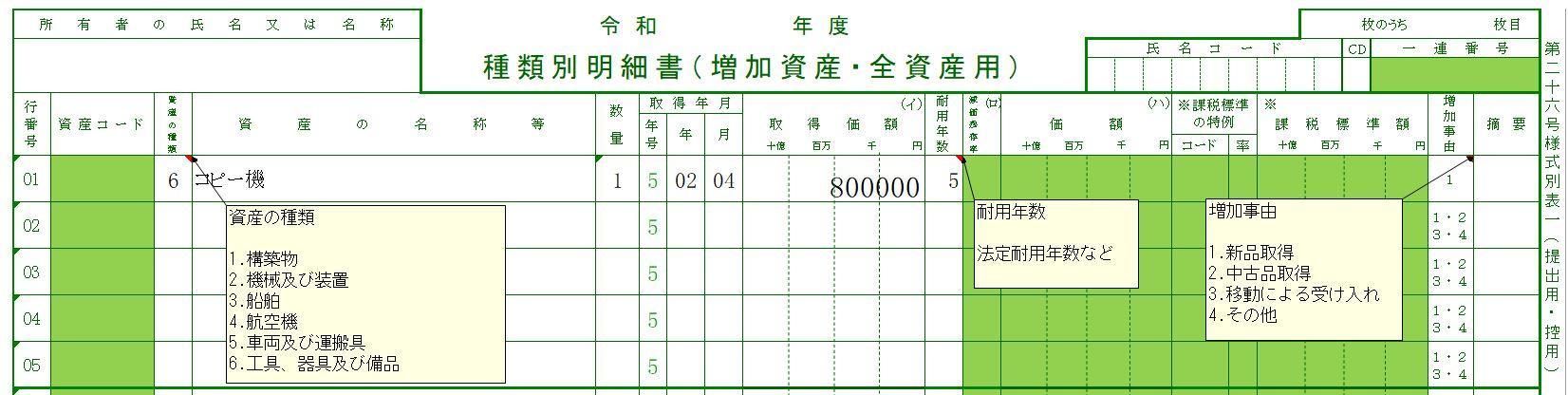 種類別明細書(増加資産・全資産用)の書き方の例