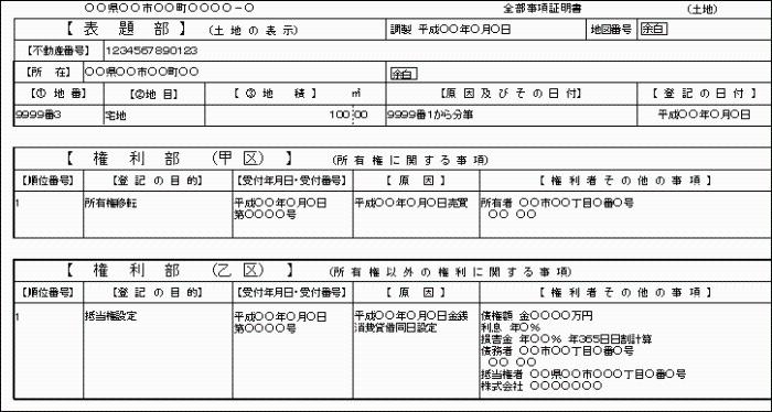 登記簿謄本の概要. 登記事項証明書