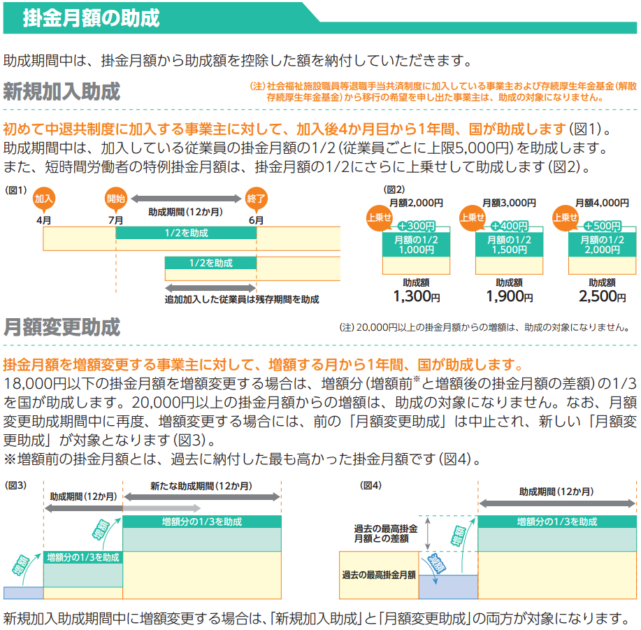 中小企業退職金共済制度に係る新規加入掛金助成及び掛金月額変更掛金助成