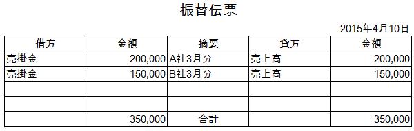 振替伝票_例2