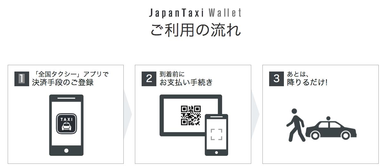 ジャパン タクシー 領収 書
