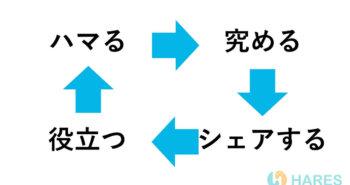 趣味型複業_プロセス
