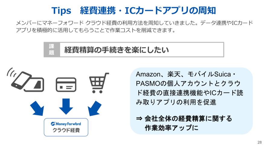 経費精算・ICカードアプリ連携