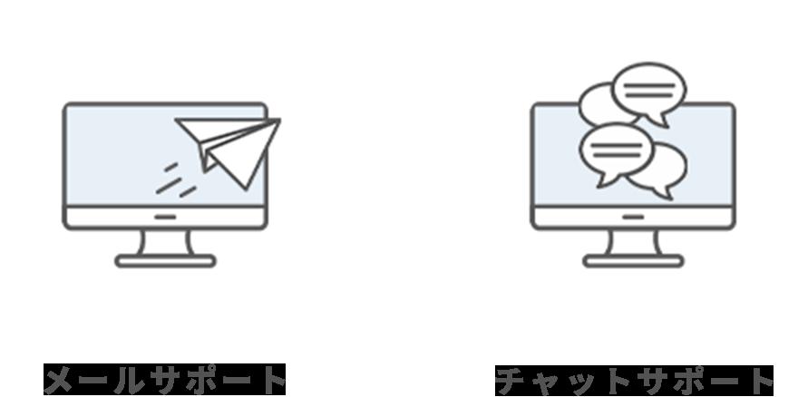 メールサポート・チャットサポート