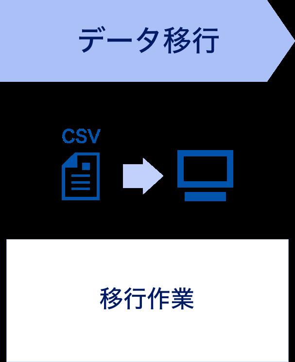 データ移行 移行作業