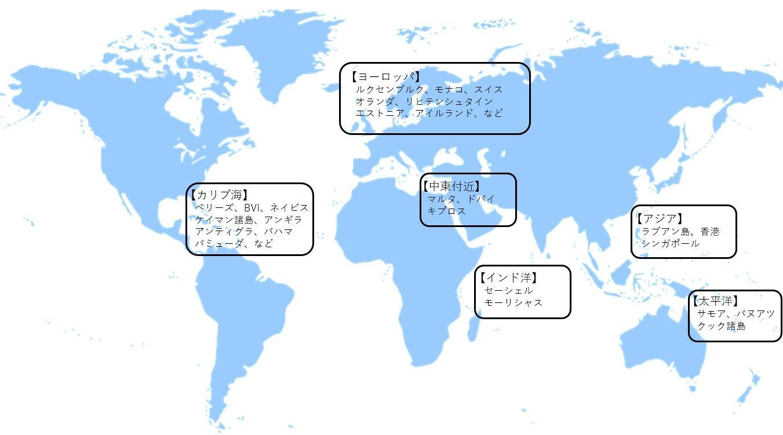 世界のオフショア法人が設立できる主な場所