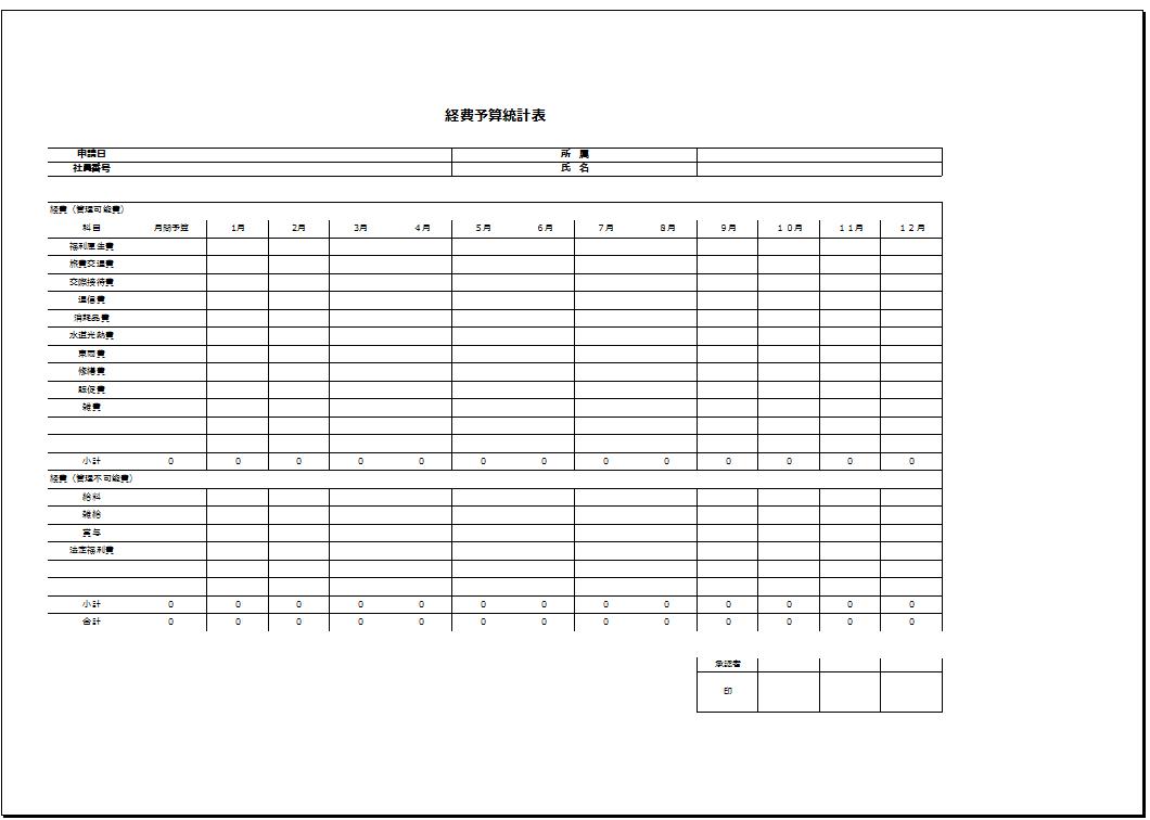 勘定科目別_経費予算統計表テンプレート