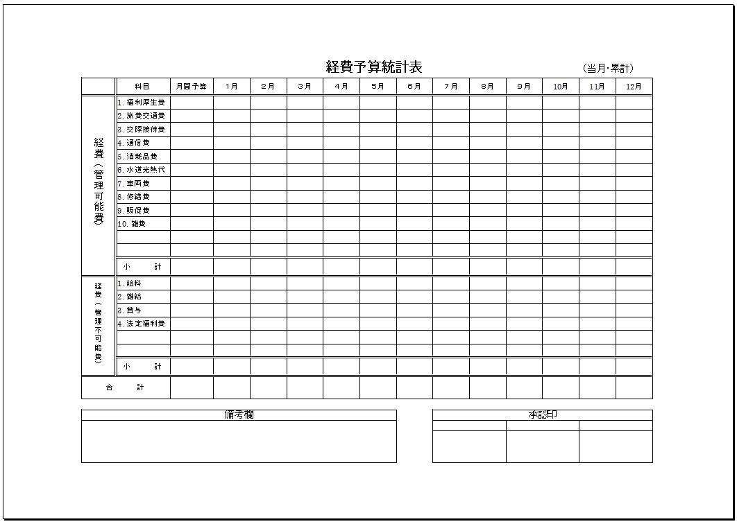 備考欄あり_経費予算統計表テンプレート
