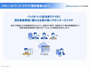 クラウド固定資産管理管理システム