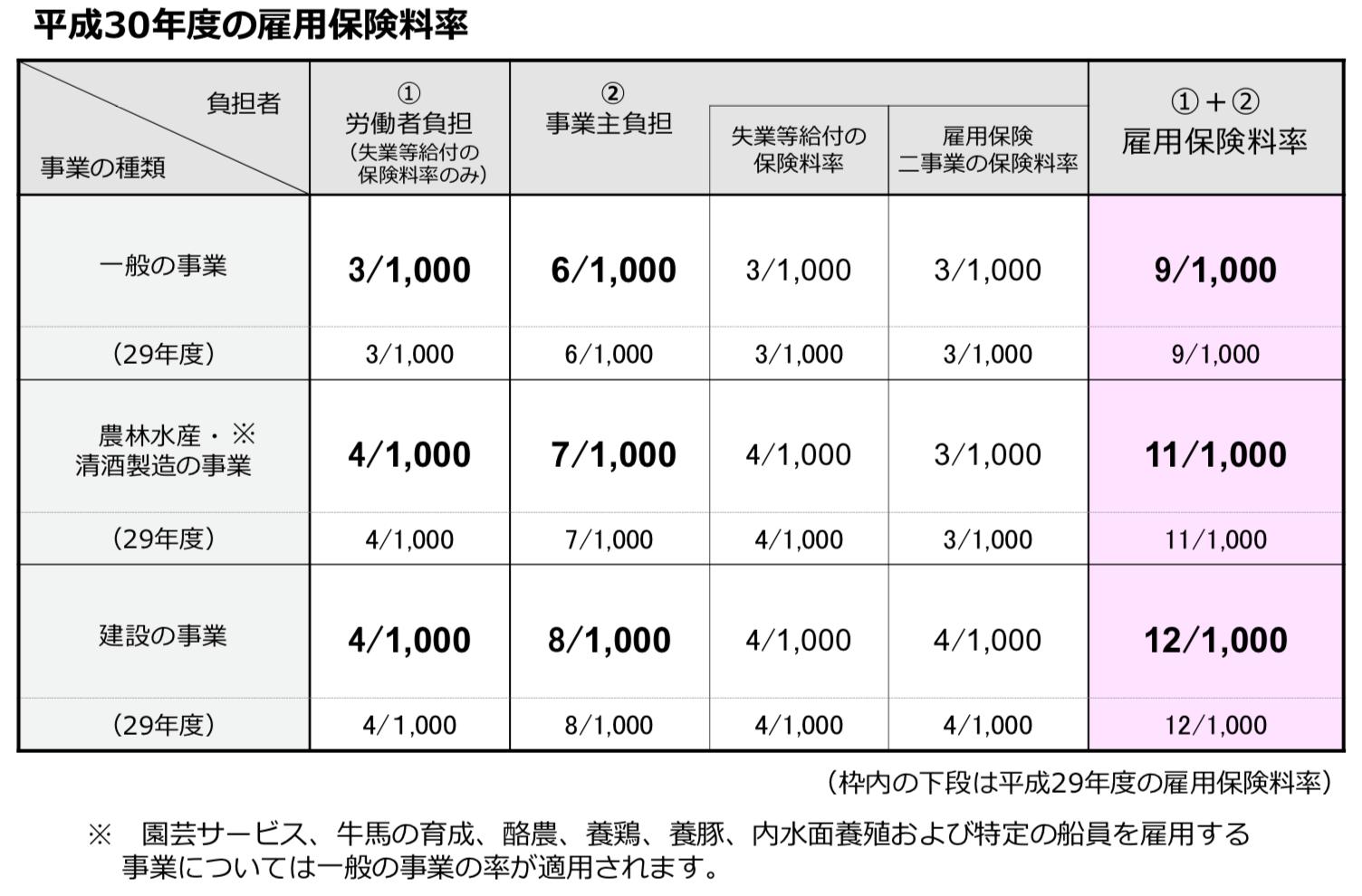 医療費の自己負担 厚生労働省 - mhlw.go.jp