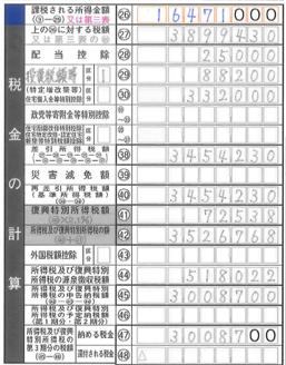 26欄_課税される所得金額の計算方法