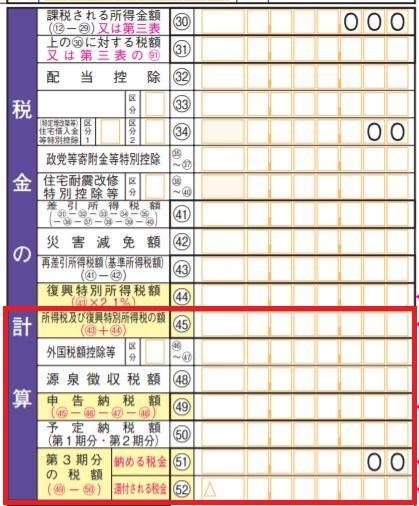 確定申告書第一表の「税金の計算」の欄1