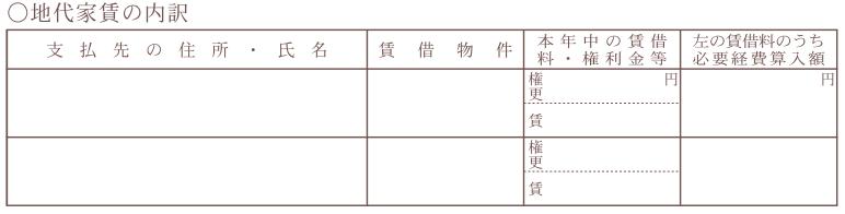 地代家賃の内訳の記載方法 白色申告