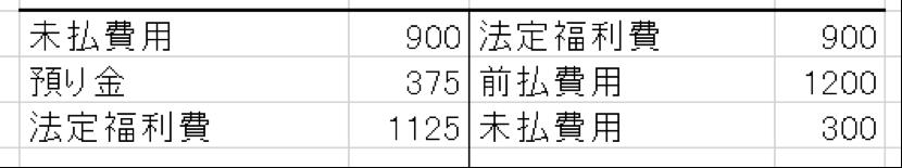 計算 労災 保険 料
