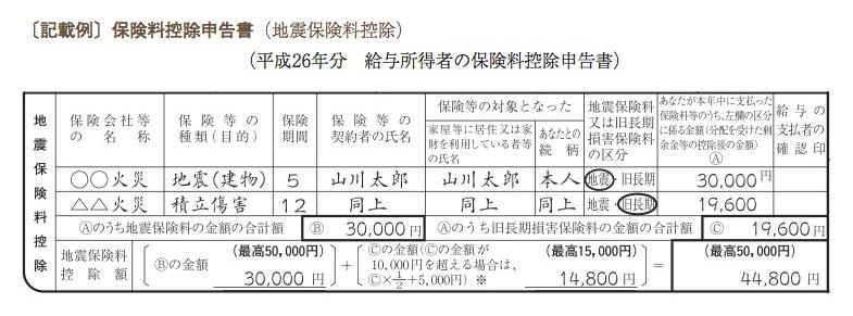 給与所得者の保険料控除申請書兼配偶者特別控除申請書